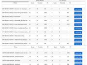 Hasil PPDB Online SMK Kota Bogor Jalur Akademik 2018-2019