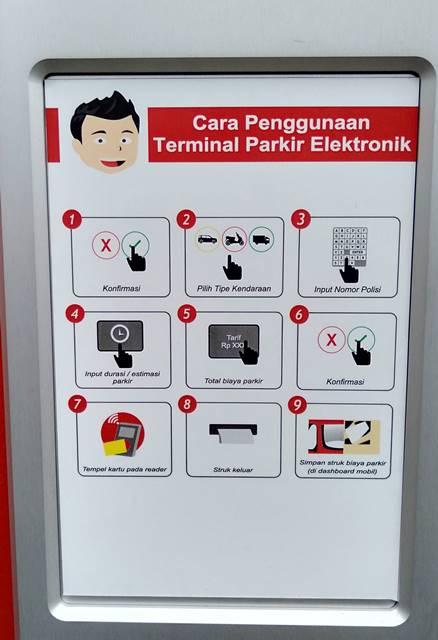 Petunjuk pemakaian mesin parkir elektronik di Jalan Suryakencana